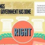 5 things the government has done infographic 2