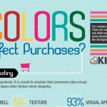 How Do Colors Affect Purchases Infographic 1