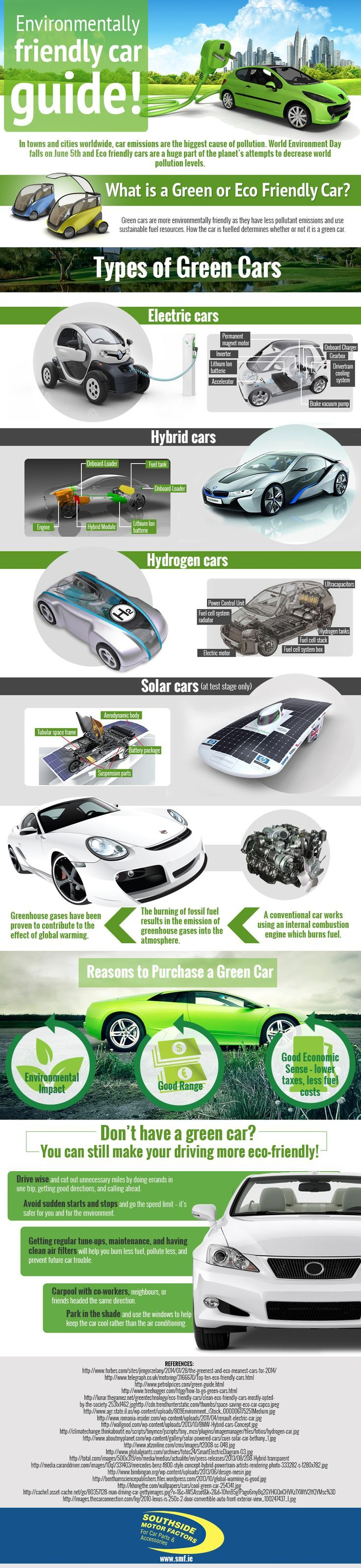 environmentally friendly car guide infographic