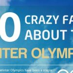 facts about winter olympics infographic 1