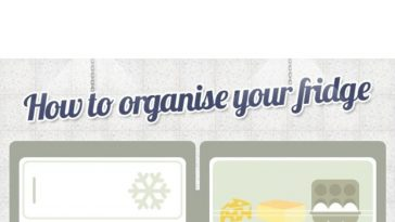 how to organize your fridge infographic 1