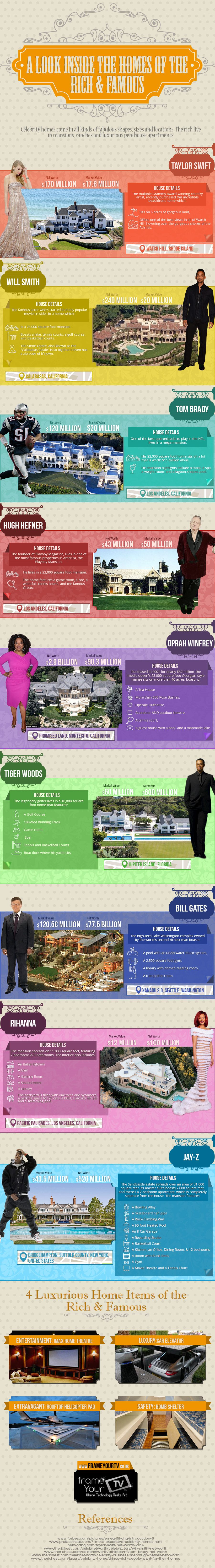 inside the homes of the rich and famous infographic