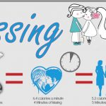 kissing infographic 1
