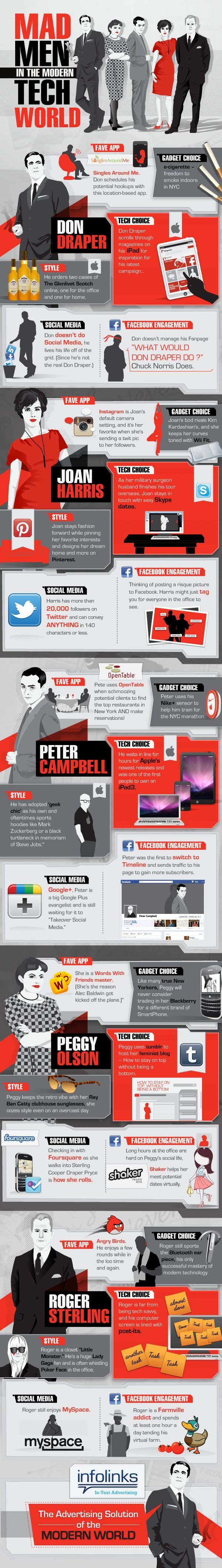 mad men in the modern tech world infographic