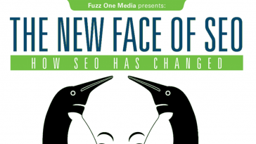 seo then and now infographic 1