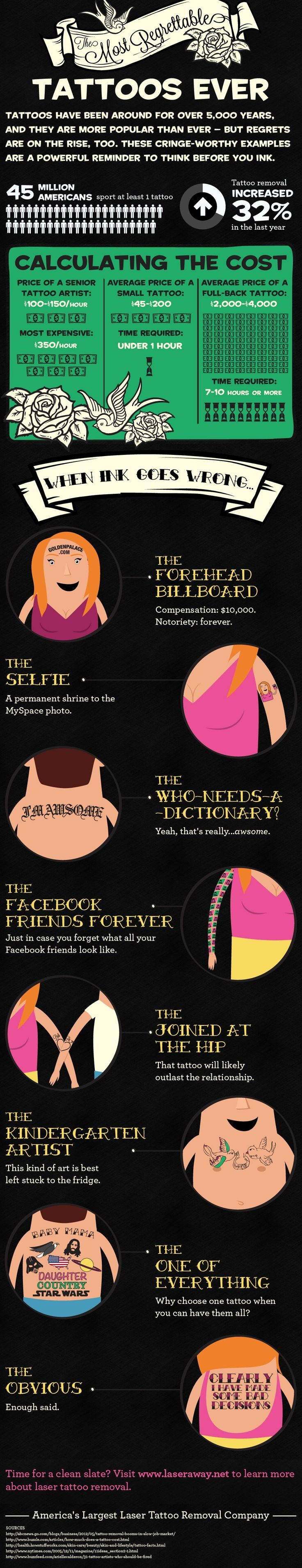 the most regrettable tattoos ever infographic