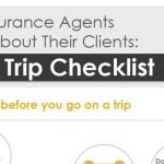 the road trip checklist infographic 1
