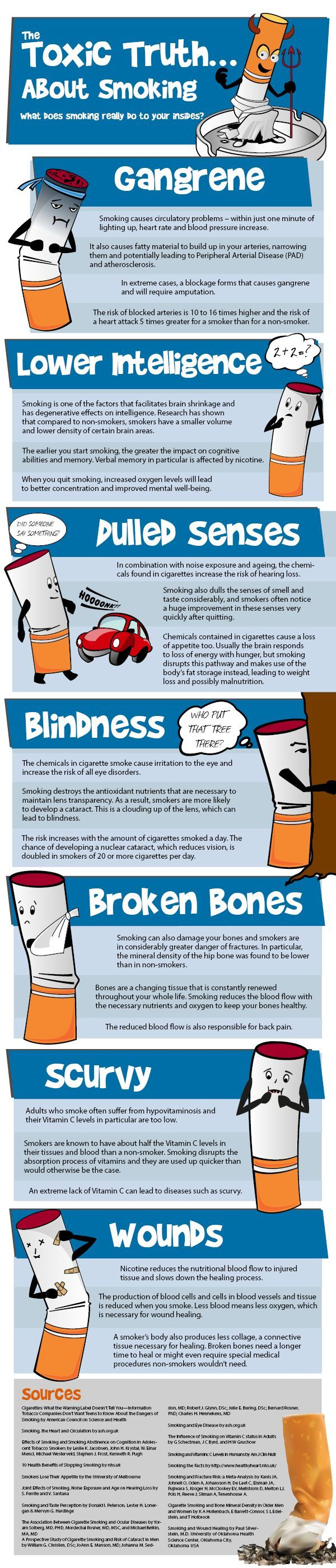 the toxic truth about smoking infographic