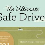 the ultimate safe driver infographic 1