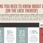 things to know about gmo laws infographic 1