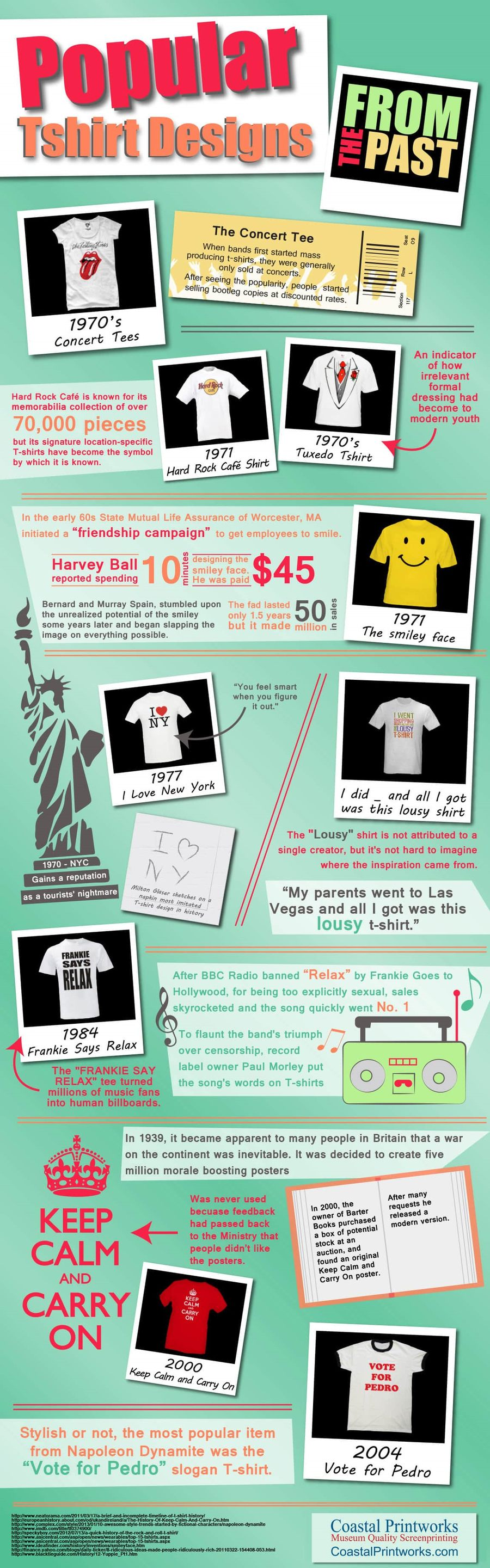 top t shirt designs infographic