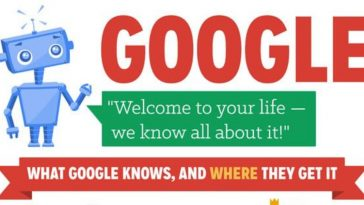 what google knows and where they get it infographic 1