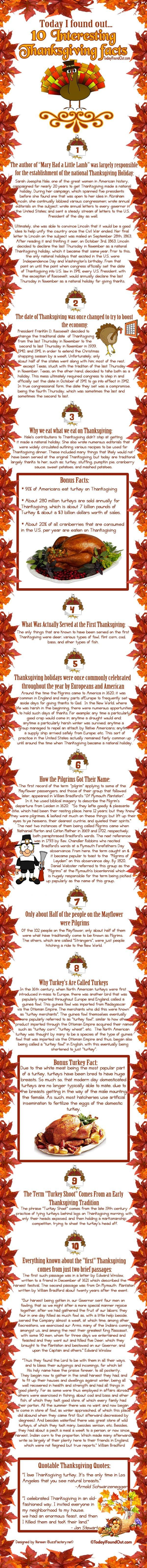10 interesting thanksgiving facts infographic