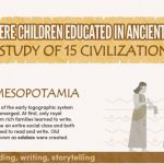How Children Were Educated in Ancient Times Infographic1