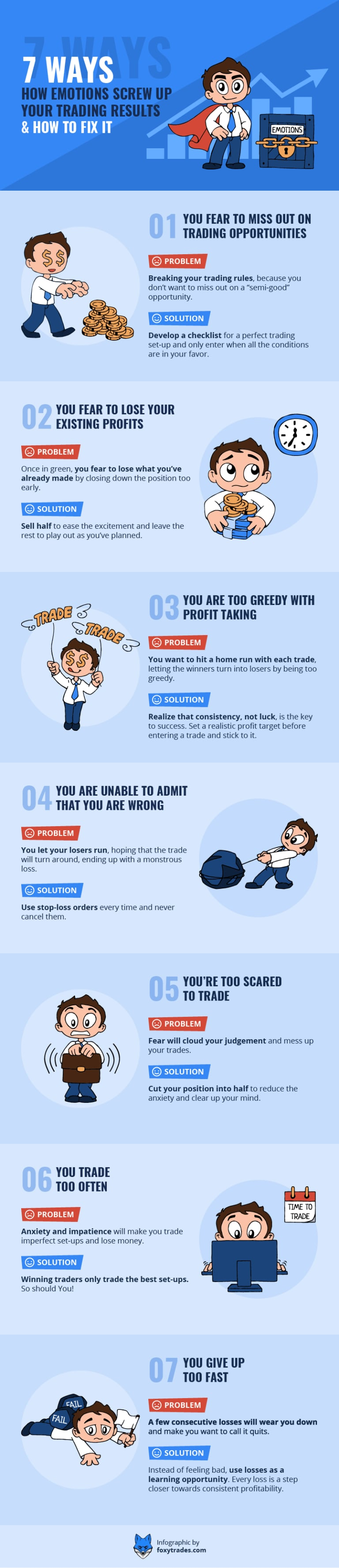 How Emotions Screw Up Your Trading Results Infographic