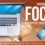 How To Focus Despite Distractions Infographic 2