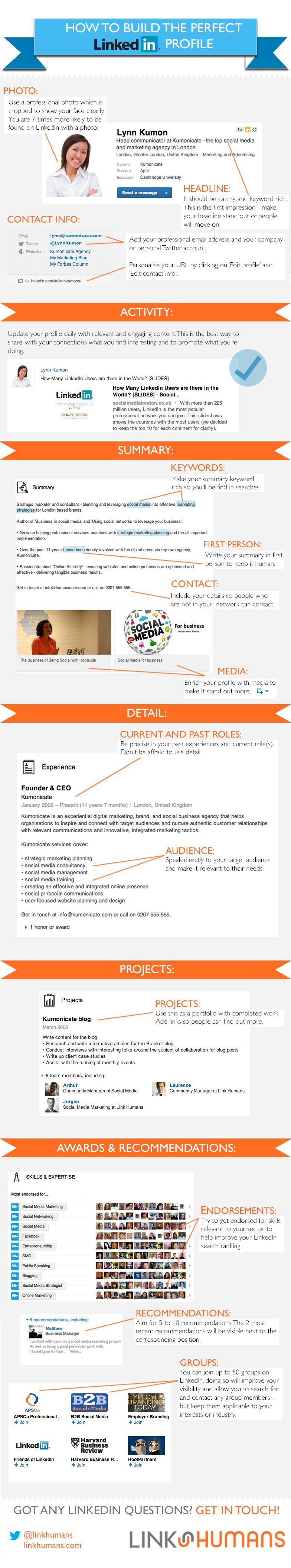 building the perfect linkedin profile infographic