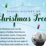 history of christmas trees infographic 1