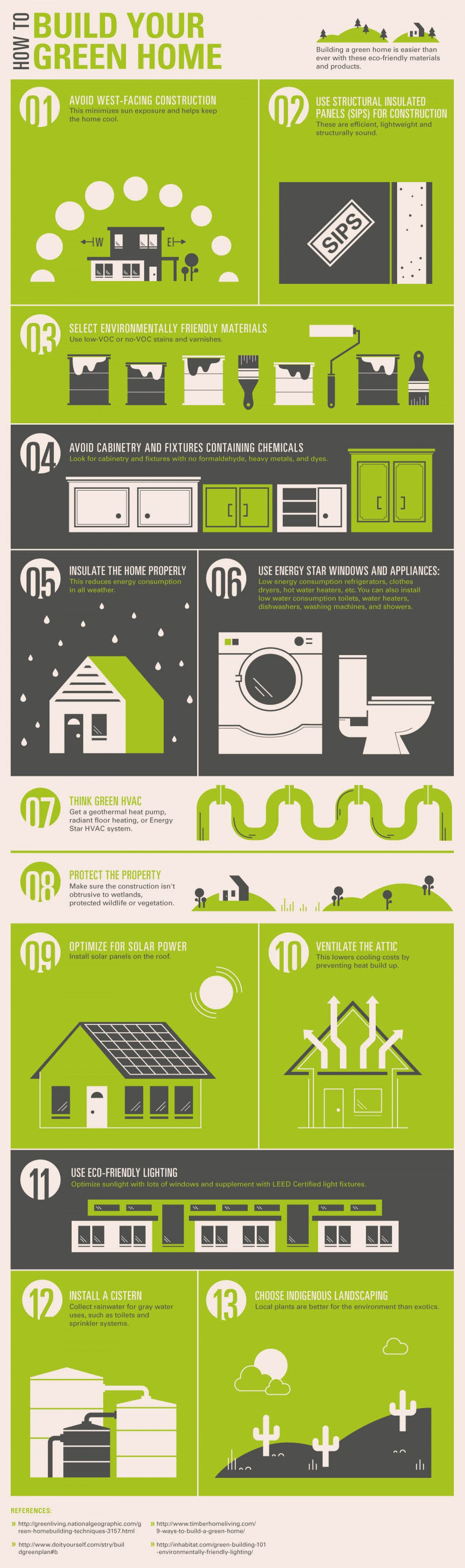 how to build your green home infographic