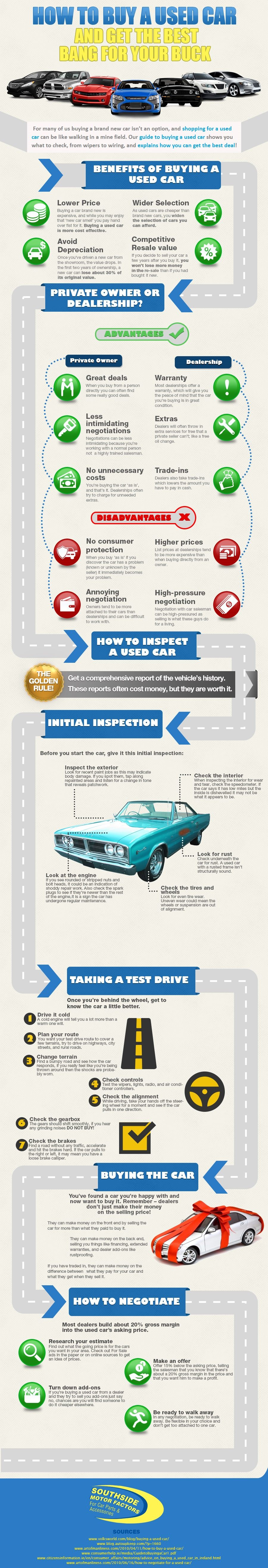 how to buy a used car infographic
