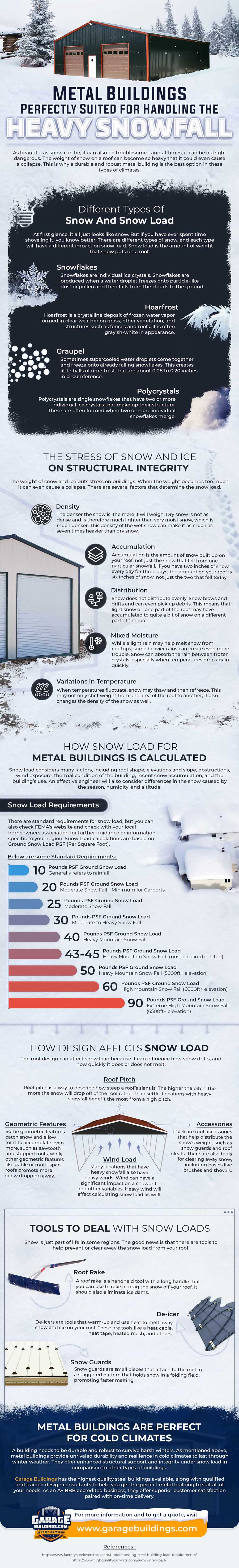 metal buildings perfectly suited for handling the heavy snowfall