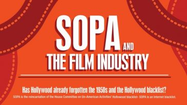 sopa and the film industry infographic 1