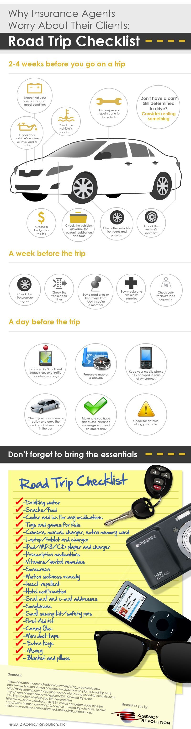 the road trip checklist infographic