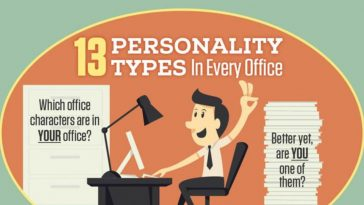 top personality types in every office infographic 1