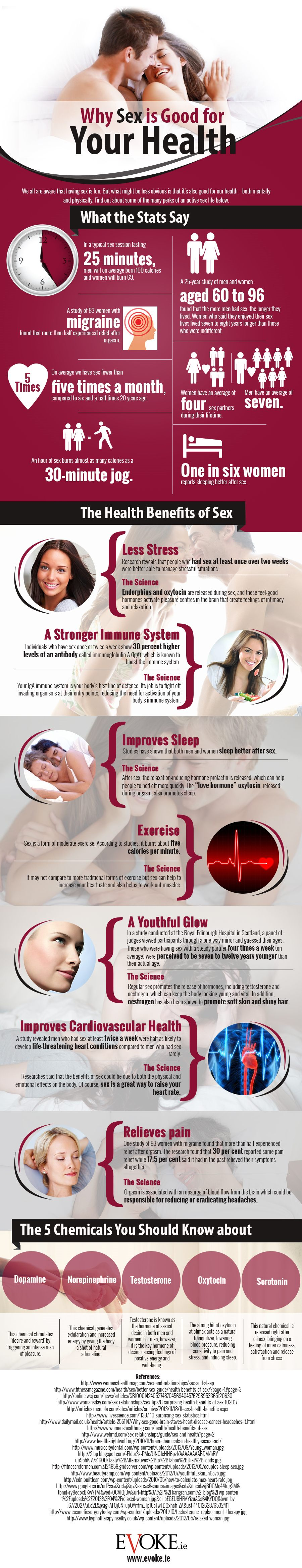 why sex is good for your health infographic